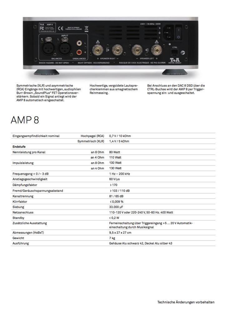 Amp8_Technische_Daten_web