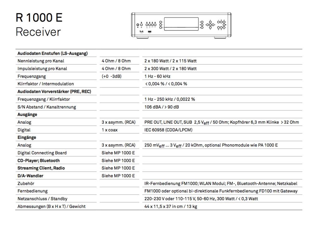 Technische_Daten_R_1000_E_MP_1000_E